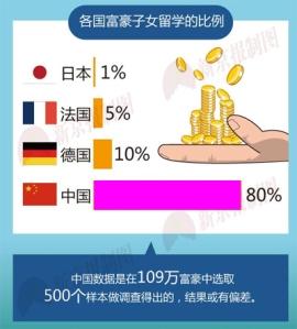 china_overseas_student_2014nov2601