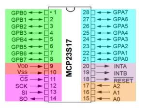 mcp23s17_pinout_-2015jan2901